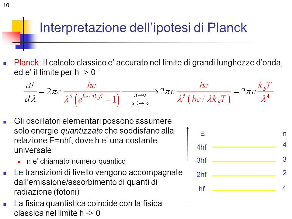10 Interpretazione dellipotesi di Planck Planck: Il calcolo classico e accurato nel limite di grandi lunghezze donda, ed e il limite per h -> 0 Gli os