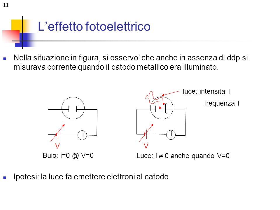 11 Leffetto fotoelettrico Nella situazione in figura, si osservo che anche in assenza di ddp si misurava corrente quando il catodo metallico era illum