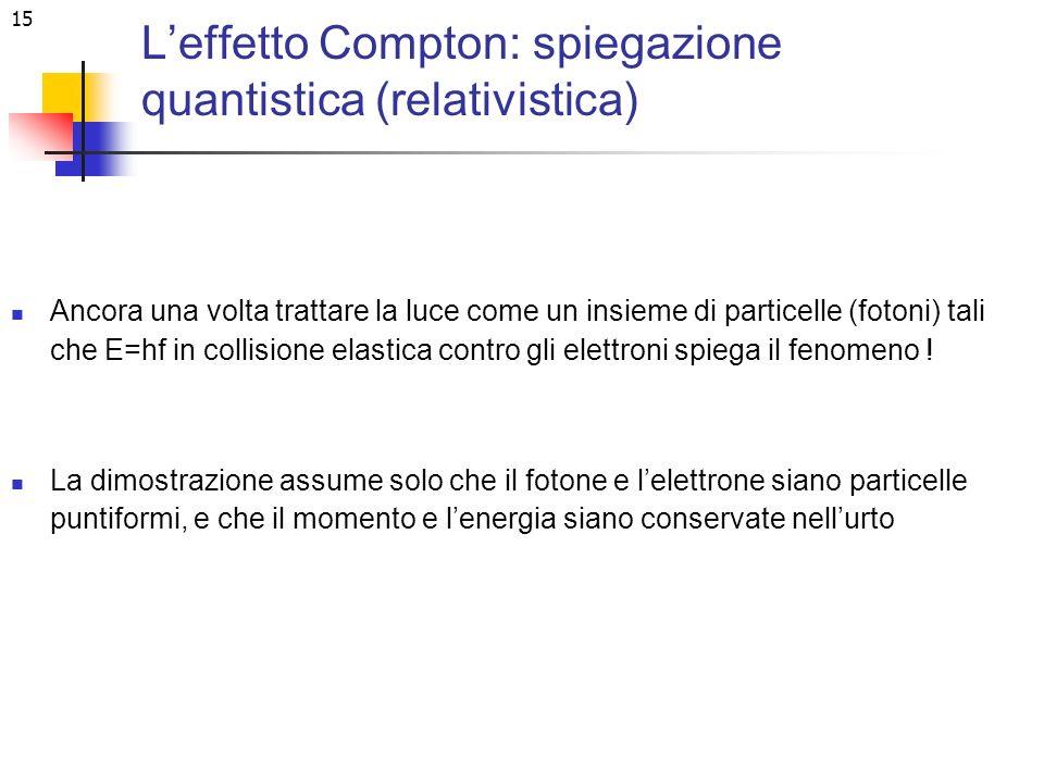 15 Leffetto Compton: spiegazione quantistica (relativistica) Ancora una volta trattare la luce come un insieme di particelle (fotoni) tali che E=hf in