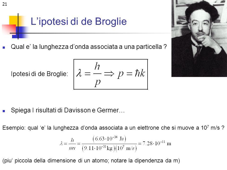 21 Lipotesi di de Broglie Qual e la lunghezza donda associata a una particella ? Ipotesi di de Broglie: Spiega I risultati di Davisson e Germer… Esemp