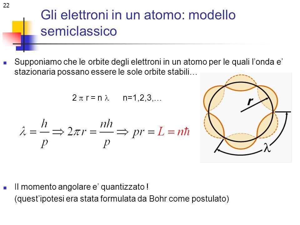 22 Gli elettroni in un atomo: modello semiclassico Supponiamo che le orbite degli elettroni in un atomo per le quali londa e stazionaria possano esser