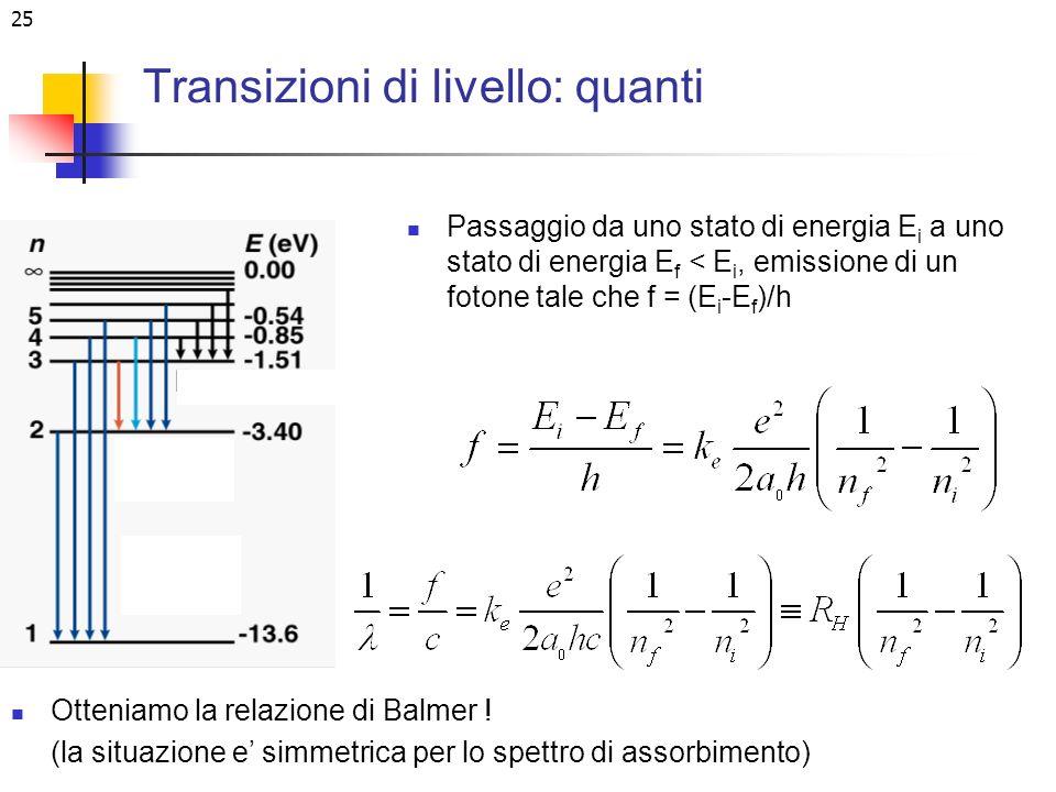 25 Transizioni di livello: quanti Passaggio da uno stato di energia E i a uno stato di energia E f < E i, emissione di un fotone tale che f = (E i -E