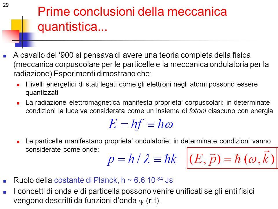 29 Prime conclusioni della meccanica quantistica... A cavallo del 900 si pensava di avere una teoria completa della fisica (meccanica corpuscolare per