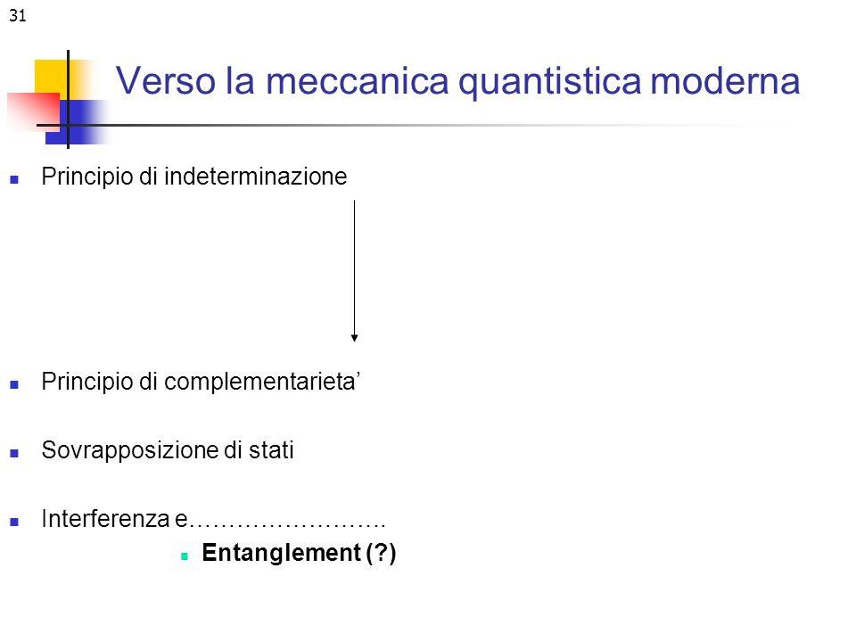 31 Verso la meccanica quantistica moderna Principio di indeterminazione Principio di complementarieta Sovrapposizione di stati Interferenza e…………………….