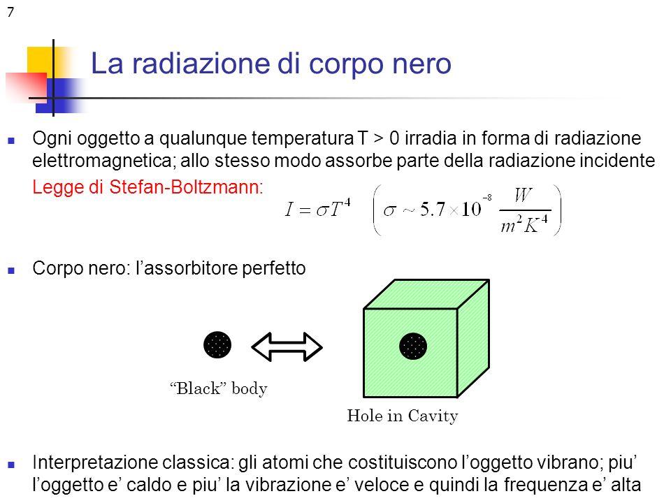 7 Ogni oggetto a qualunque temperatura T > 0 irradia in forma di radiazione elettromagnetica; allo stesso modo assorbe parte della radiazione incident