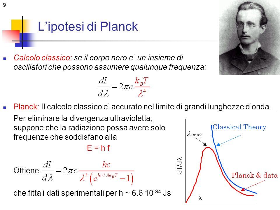 9 Lipotesi di Planck Calcolo classico: se il corpo nero e un insieme di oscillatori che possono assumere qualunque frequenza: Planck: Il calcolo class