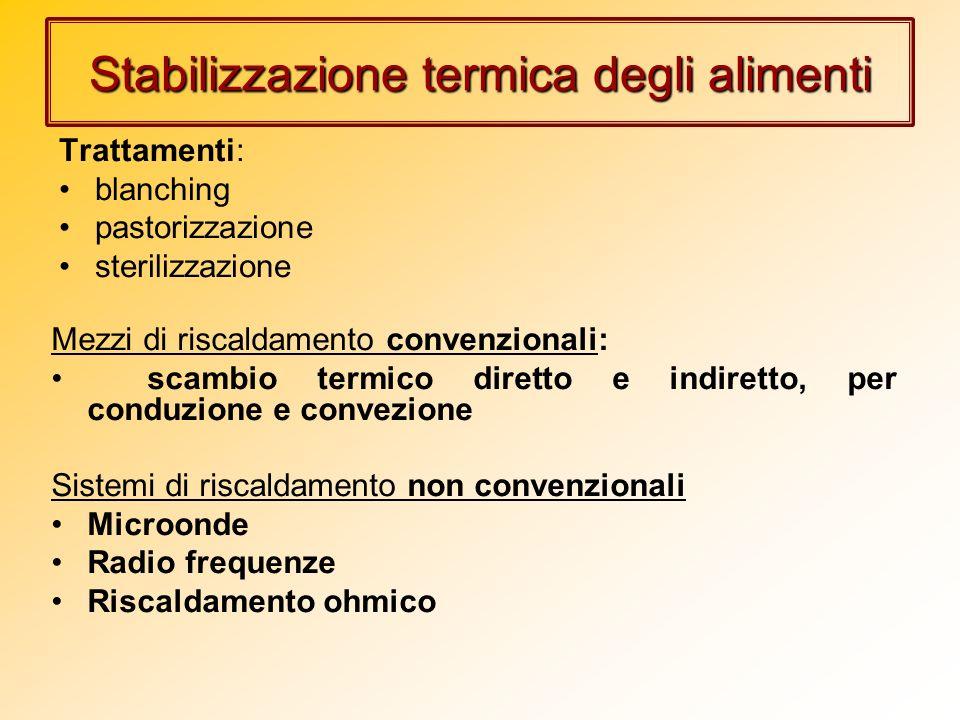 Stabilizzazione termica degli alimenti Trattamenti: blanching pastorizzazione sterilizzazione Mezzi di riscaldamento convenzionali: scambio termico di