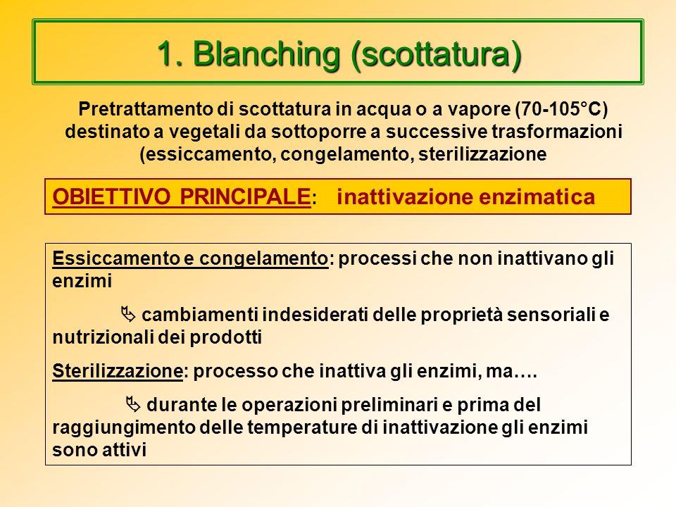 1. Blanching (scottatura) Pretrattamento di scottatura in acqua o a vapore (70-105°C) destinato a vegetali da sottoporre a successive trasformazioni (