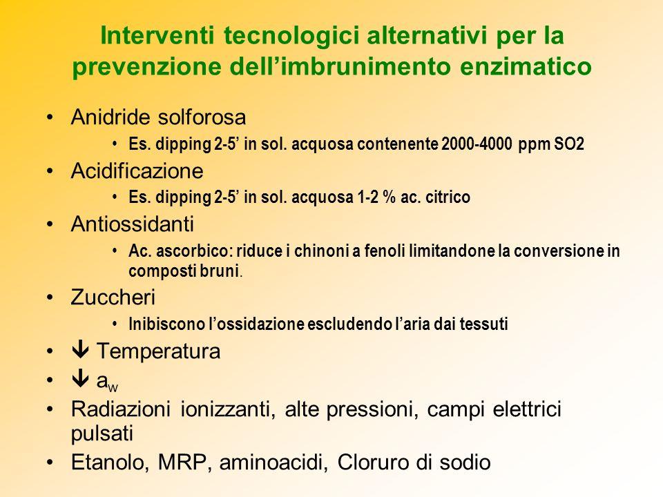 Interventi tecnologici alternativi per la prevenzione dellimbrunimento enzimatico Anidride solforosa Es. dipping 2-5 in sol. acquosa contenente 2000-4