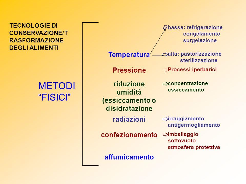 bassa: refrigerazione congelamento surgelazione Temperatura alta: pastorizzazione sterilizzazione Pressione Processi iperbarici METODI FISICI riduzion