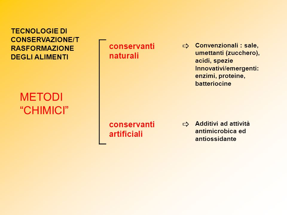 conservanti naturali Convenzionali : sale, umettanti (zucchero), acidi, spezie Innovativi/emergenti: enzimi, proteine, batteriocine METODI CHIMICI con