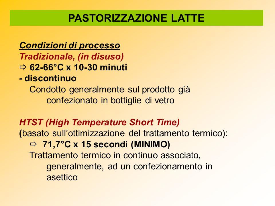 PASTORIZZAZIONE LATTE Condizioni di processo Tradizionale, (in disuso) 62-66°C x 10-30 minuti - discontinuo Condotto generalmente sul prodotto già con