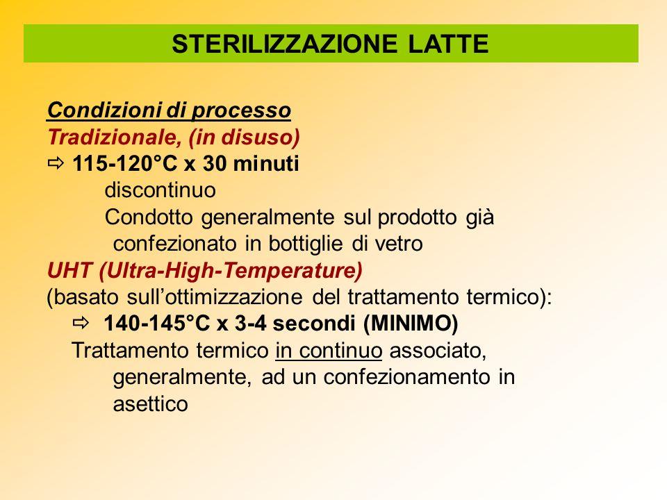 STERILIZZAZIONE LATTE Condizioni di processo Tradizionale, (in disuso) 115-120°C x 30 minuti discontinuo Condotto generalmente sul prodotto già confez