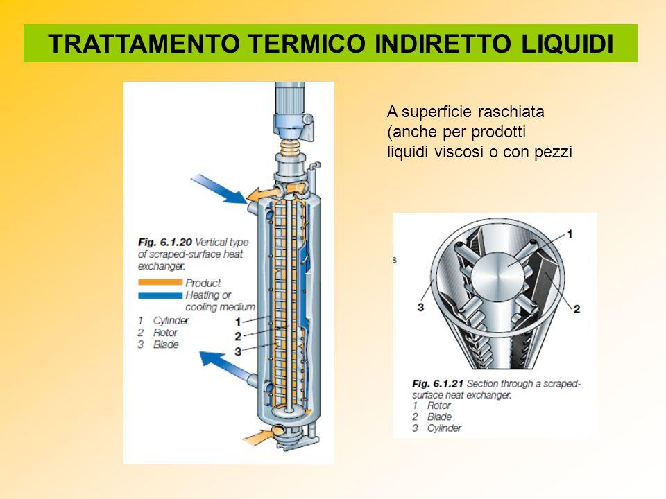 TRATTAMENTO TERMICO INDIRETTO LIQUIDI A superficie raschiata (anche per prodotti liquidi viscosi o con pezzi
