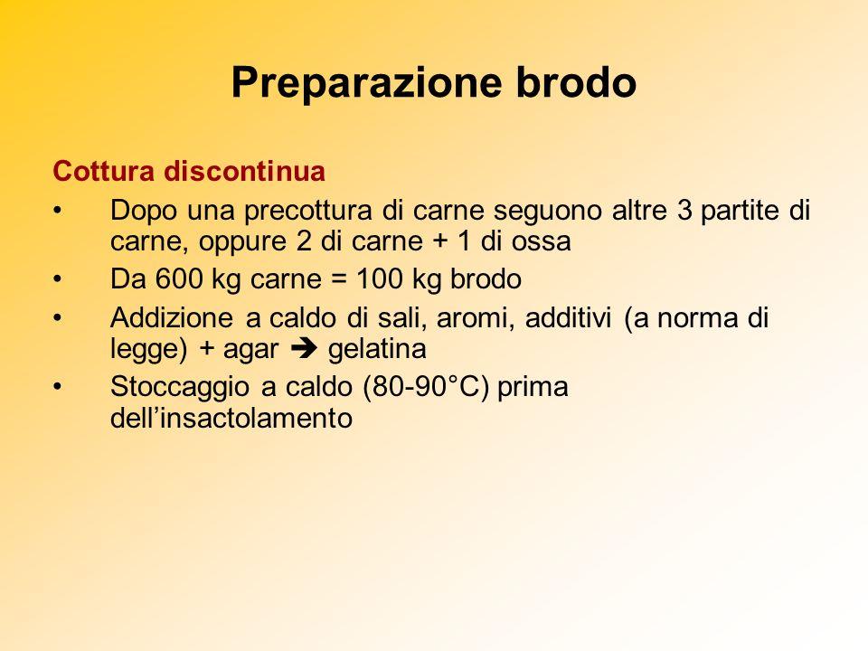 Preparazione brodo Cottura discontinua Dopo una precottura di carne seguono altre 3 partite di carne, oppure 2 di carne + 1 di ossa Da 600 kg carne =