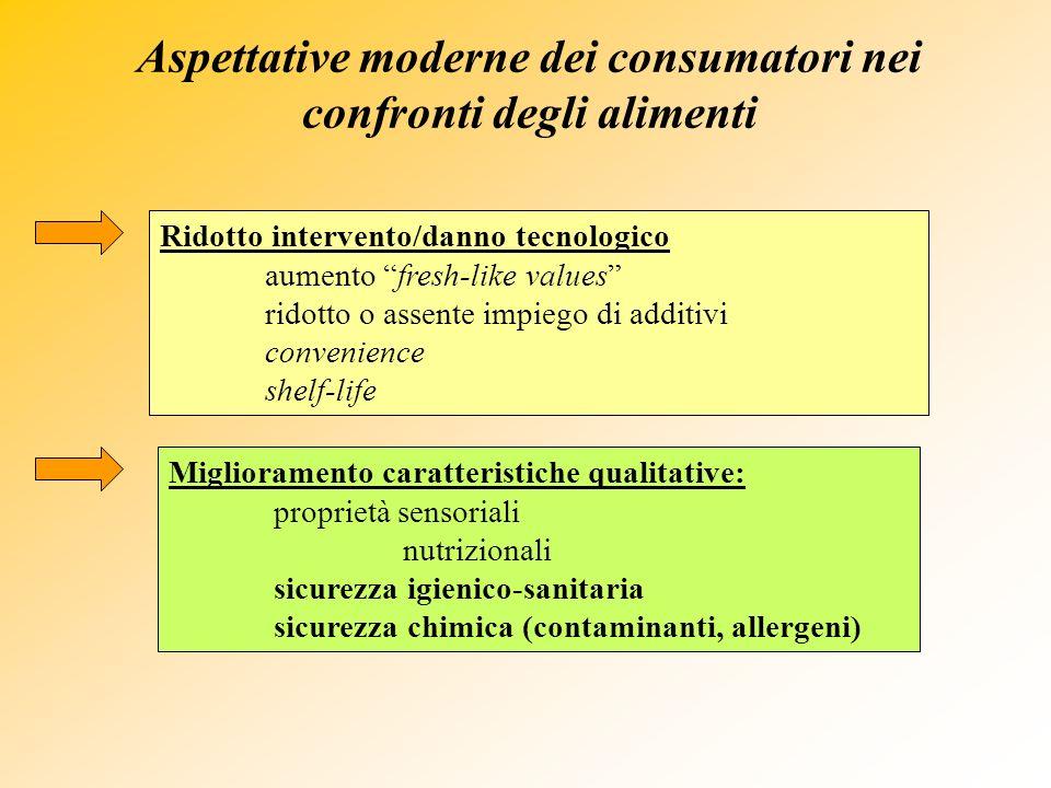 Aspettative moderne dei consumatori nei confronti degli alimenti Ridotto intervento/danno tecnologico aumento fresh-like values ridotto o assente impi