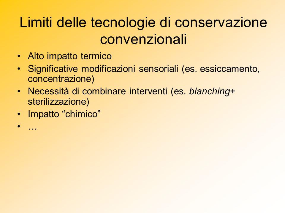 Limiti delle tecnologie di conservazione convenzionali Alto impatto termico Significative modificazioni sensoriali (es. essiccamento, concentrazione)