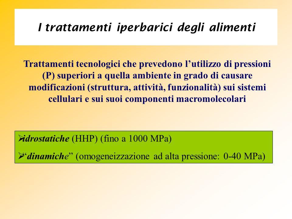 I trattamenti iperbarici degli alimenti Trattamenti tecnologici che prevedono lutilizzo di pressioni (P) superiori a quella ambiente in grado di causa