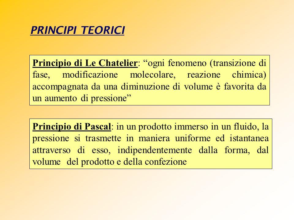 PRINCIPI TEORICI Principio di Le Chatelier: ogni fenomeno (transizione di fase, modificazione molecolare, reazione chimica) accompagnata da una diminu