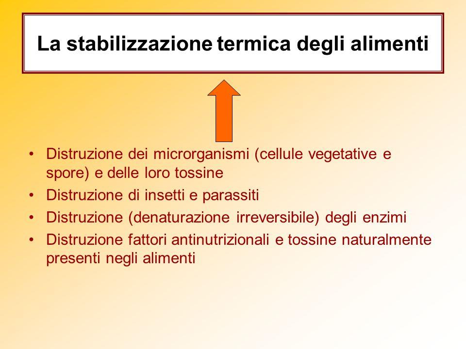La stabilizzazione termica degli alimenti Distruzione dei microrganismi (cellule vegetative e spore) e delle loro tossine Distruzione di insetti e par