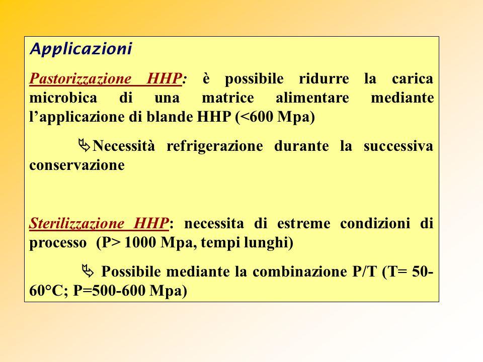 Applicazioni Pastorizzazione HHP: è possibile ridurre la carica microbica di una matrice alimentare mediante lapplicazione di blande HHP (<600 Mpa) Ne