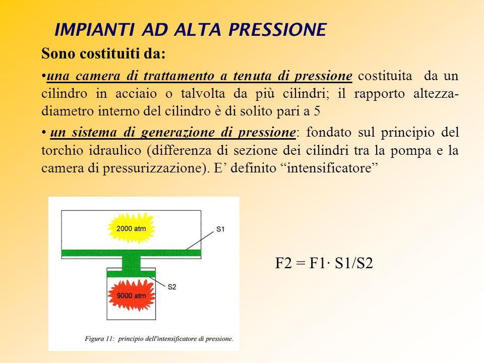 IMPIANTI AD ALTA PRESSIONE Sono costituiti da: una camera di trattamento a tenuta di pressione costituita da un cilindro in acciaio o talvolta da più