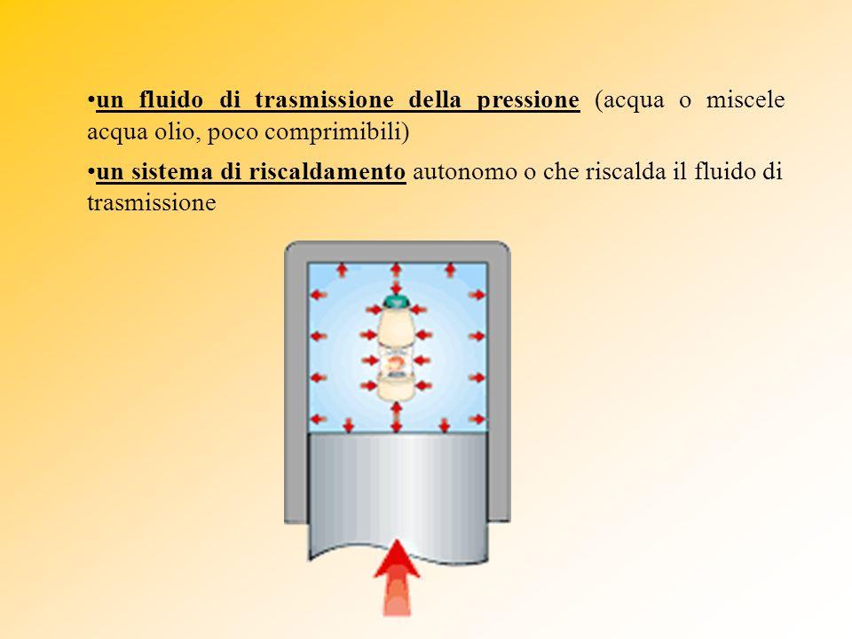 un fluido di trasmissione della pressione (acqua o miscele acqua olio, poco comprimibili) un sistema di riscaldamento autonomo o che riscalda il fluid