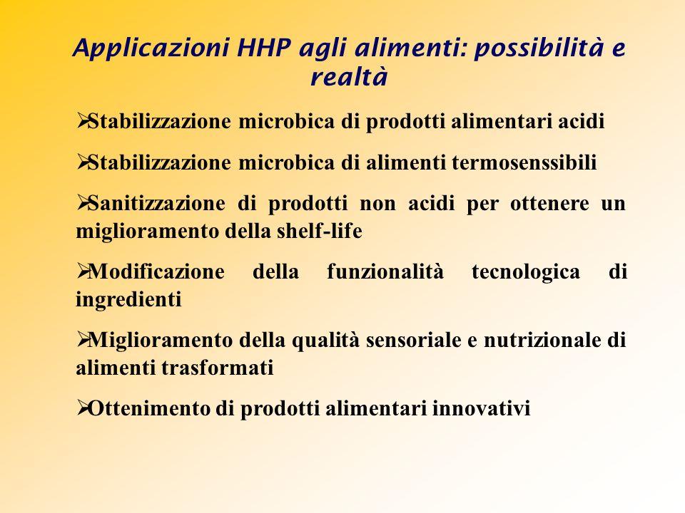 Applicazioni HHP agli alimenti: possibilità e realtà Stabilizzazione microbica di prodotti alimentari acidi Stabilizzazione microbica di alimenti term
