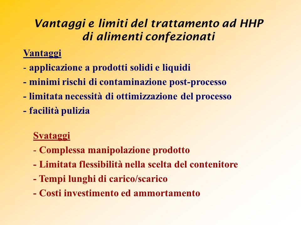 Vantaggi e limiti del trattamento ad HHP di alimenti confezionati Vantaggi - applicazione a prodotti solidi e liquidi - minimi rischi di contaminazion