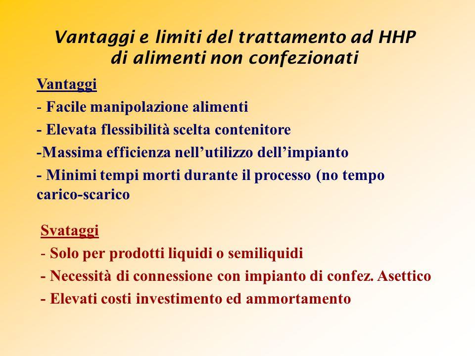 Vantaggi e limiti del trattamento ad HHP di alimenti non confezionati Vantaggi - Facile manipolazione alimenti - Elevata flessibilità scelta contenito