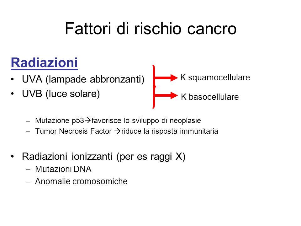 Fattori di rischio cancro Radiazioni UVA (lampade abbronzanti) UVB (luce solare) –Mutazione p53 favorisce lo sviluppo di neoplasie –Tumor Necrosis Fac