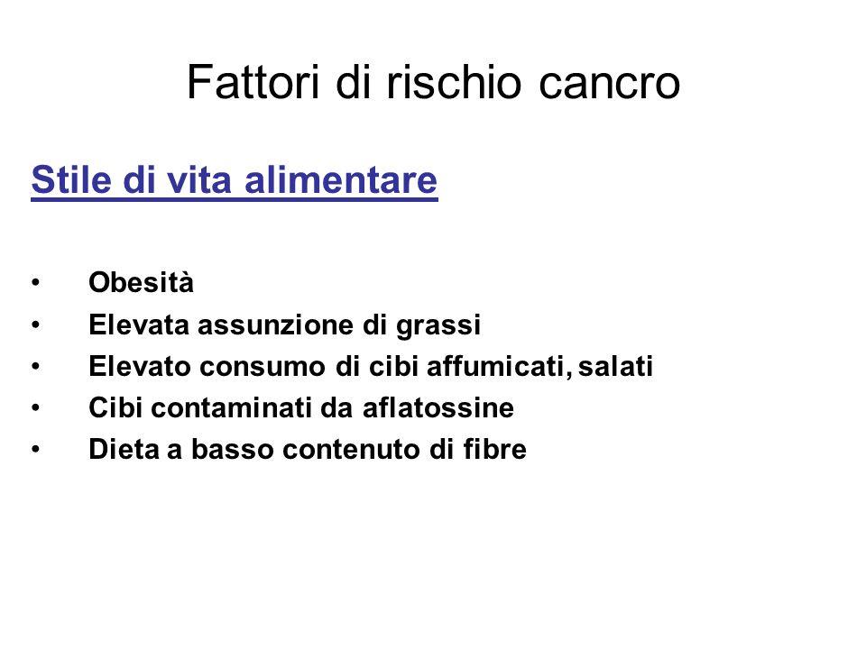 Fattori di rischio cancro Stile di vita alimentare Obesità Elevata assunzione di grassi Elevato consumo di cibi affumicati, salati Cibi contaminati da