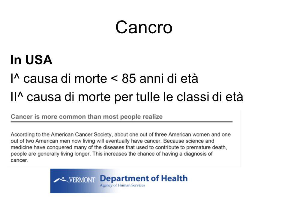 Cancro In USA I^ causa di morte < 85 anni di età II^ causa di morte per tulle le classi di età