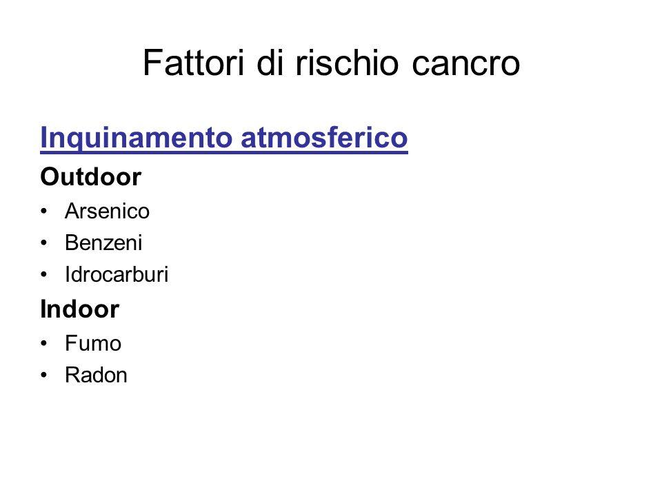 Fattori di rischio cancro Inquinamento atmosferico Outdoor Arsenico Benzeni Idrocarburi Indoor Fumo Radon