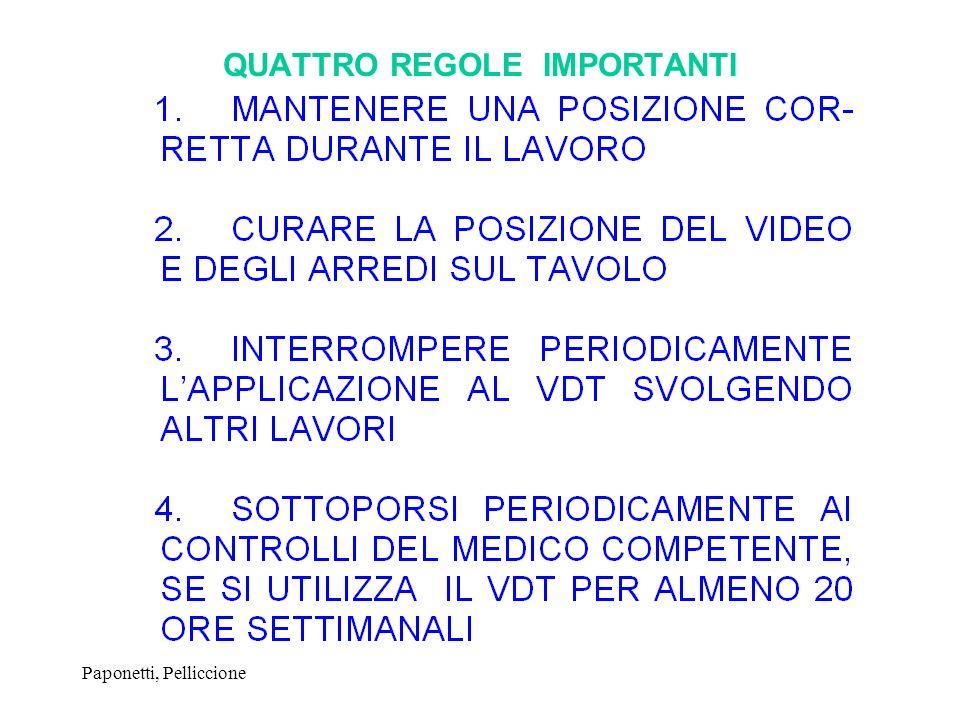 Paponetti, Pelliccione QUATTRO REGOLE IMPORTANTI