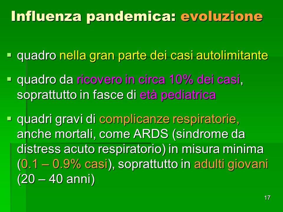 17 Influenza pandemica: evoluzione quadro nella gran parte dei casi autolimitante quadro nella gran parte dei casi autolimitante quadro da ricovero in circa 10% dei casi, soprattutto in fasce di età pediatrica quadro da ricovero in circa 10% dei casi, soprattutto in fasce di età pediatrica quadri gravi di complicanze respiratorie, anche mortali, come ARDS (sindrome da distress acuto respiratorio) in misura minima (0.1 – 0.9% casi), soprattutto in adulti giovani (20 – 40 anni) quadri gravi di complicanze respiratorie, anche mortali, come ARDS (sindrome da distress acuto respiratorio) in misura minima (0.1 – 0.9% casi), soprattutto in adulti giovani (20 – 40 anni)