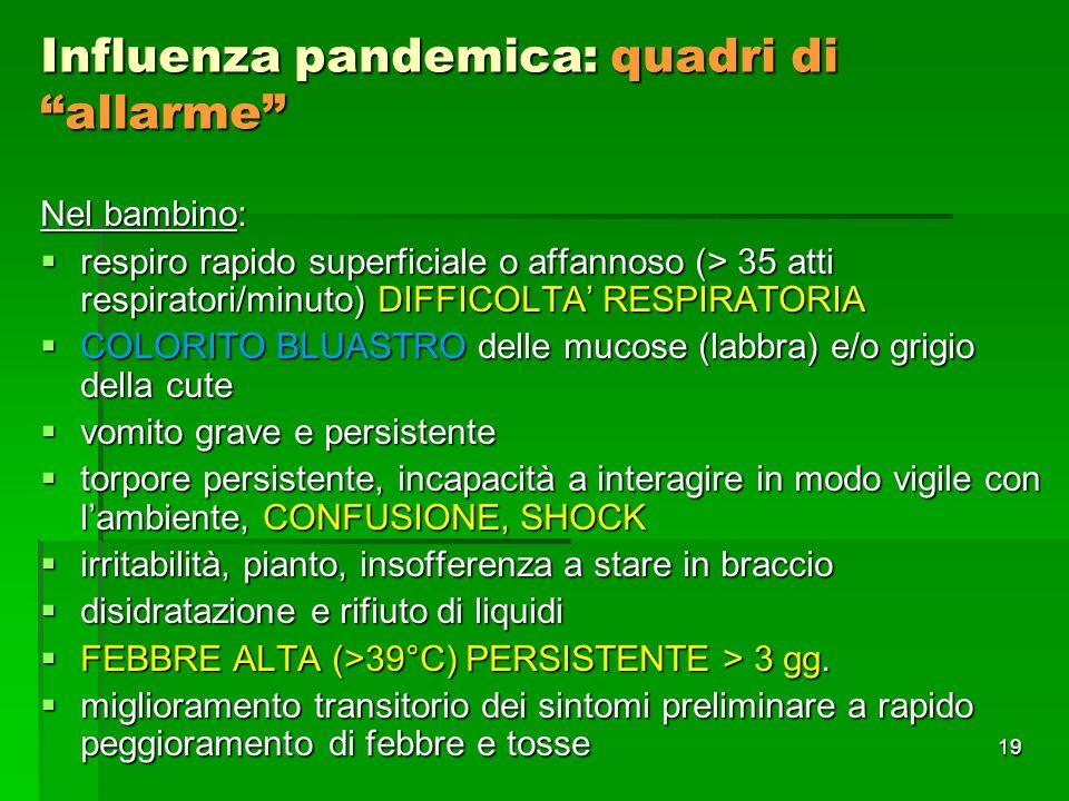 19 Influenza pandemica: quadri di allarme Nel bambino: respiro rapido superficiale o affannoso (> 35 atti respiratori/minuto) DIFFICOLTA RESPIRATORIA respiro rapido superficiale o affannoso (> 35 atti respiratori/minuto) DIFFICOLTA RESPIRATORIA COLORITO BLUASTRO delle mucose (labbra) e/o grigio della cute COLORITO BLUASTRO delle mucose (labbra) e/o grigio della cute vomito grave e persistente vomito grave e persistente torpore persistente, incapacità a interagire in modo vigile con lambiente, CONFUSIONE, SHOCK torpore persistente, incapacità a interagire in modo vigile con lambiente, CONFUSIONE, SHOCK irritabilità, pianto, insofferenza a stare in braccio irritabilità, pianto, insofferenza a stare in braccio disidratazione e rifiuto di liquidi disidratazione e rifiuto di liquidi FEBBRE ALTA (>39°C) PERSISTENTE > 3 gg.