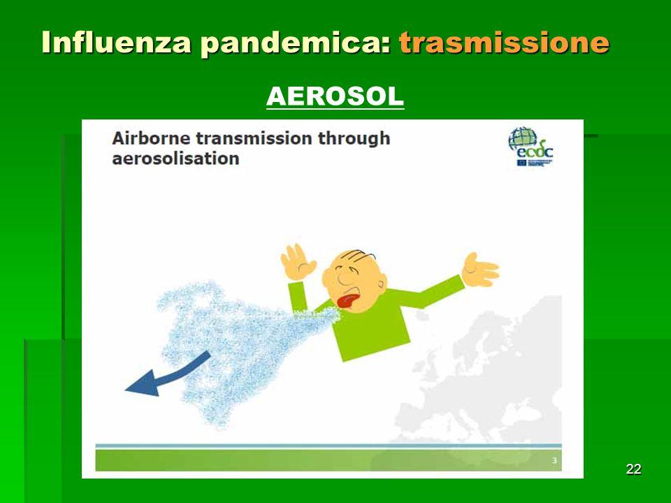 22 Influenza pandemica: trasmissione AEROSOL