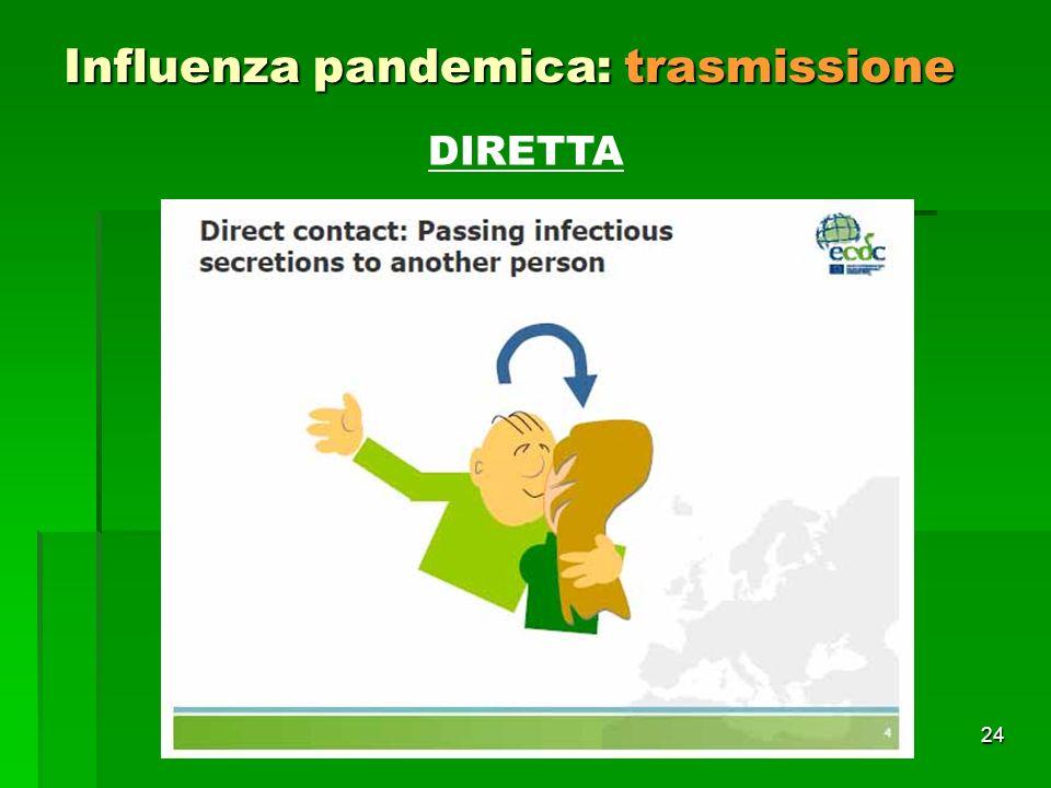 24 Influenza pandemica: trasmissione DIRETTA