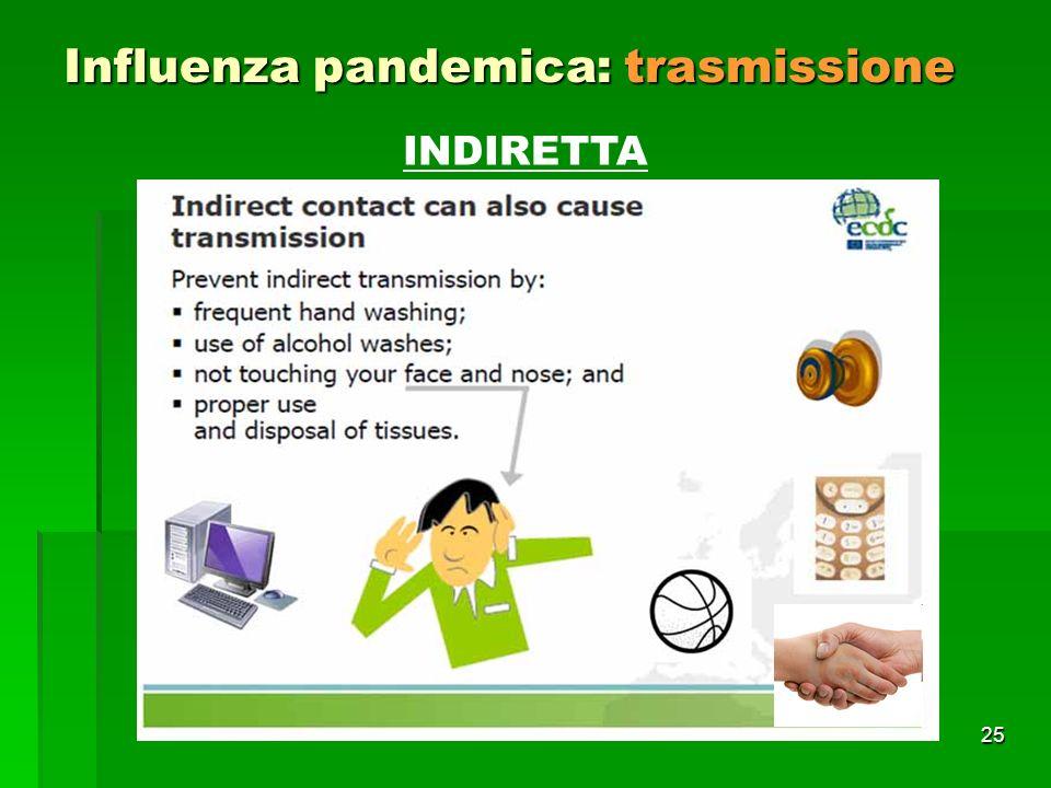 25 Influenza pandemica: trasmissione INDIRETTA
