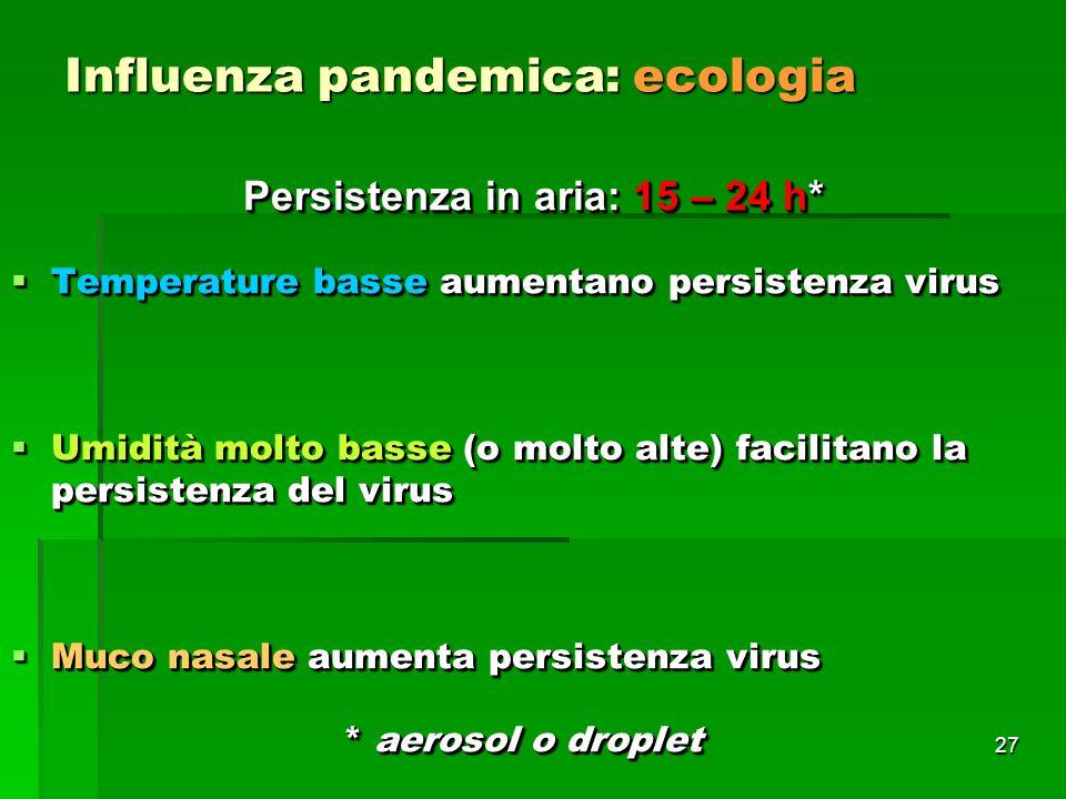 27 Influenza pandemica: ecologia Persistenza in aria: 15 – 24 h* Temperature basse aumentano persistenza virus Temperature basse aumentano persistenza virus Umidità molto basse (o molto alte) facilitano la persistenza del virus Umidità molto basse (o molto alte) facilitano la persistenza del virus Muco nasale aumenta persistenza virus Muco nasale aumenta persistenza virus * aerosol o droplet * aerosol o droplet Persistenza in aria: 15 – 24 h* Temperature basse aumentano persistenza virus Temperature basse aumentano persistenza virus Umidità molto basse (o molto alte) facilitano la persistenza del virus Umidità molto basse (o molto alte) facilitano la persistenza del virus Muco nasale aumenta persistenza virus Muco nasale aumenta persistenza virus * aerosol o droplet * aerosol o droplet