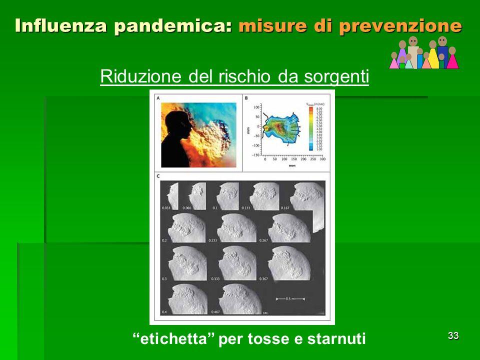 33 Influenza pandemica: misure di prevenzione Riduzione del rischio da sorgenti etichetta per tosse e starnuti