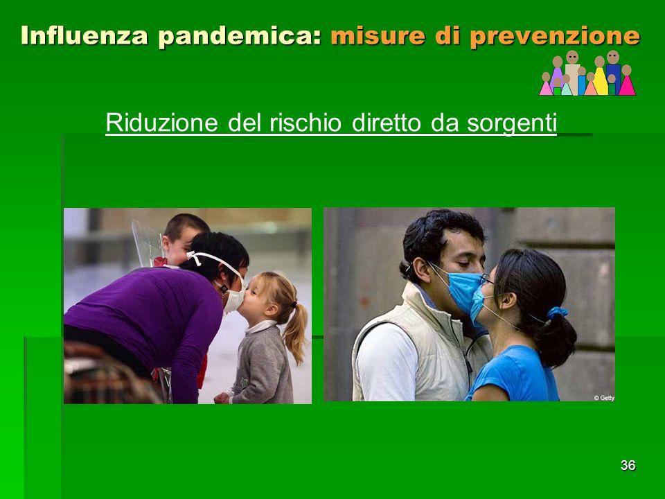 36 Influenza pandemica: misure di prevenzione Riduzione del rischio diretto da sorgenti