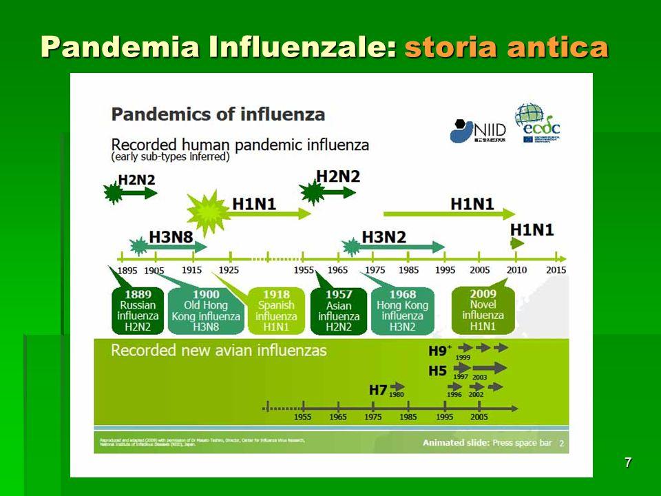 7 Pandemia Influenzale: storia antica