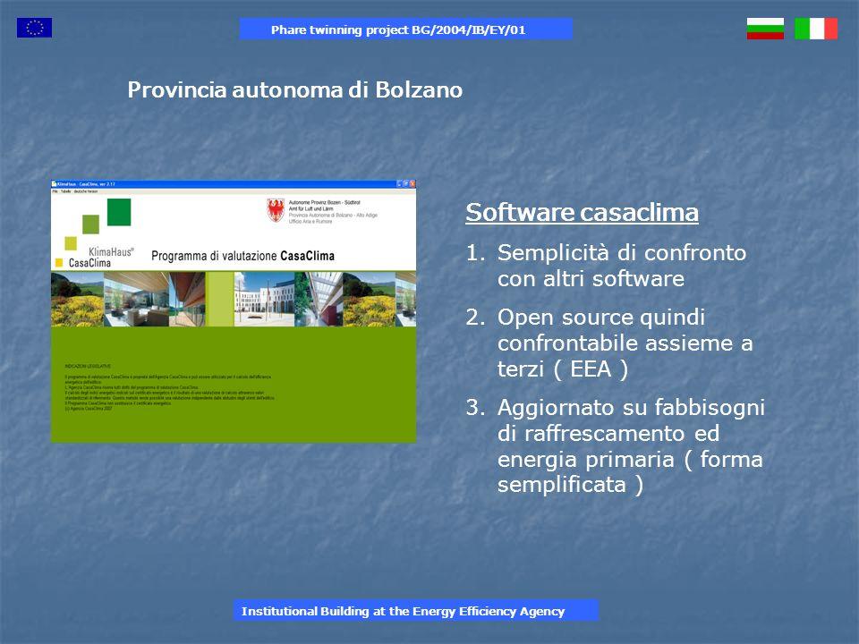 Provincia autonoma di Bolzano Phare twinning project BG/2004/IB/EY/01 Software casaclima 1.Semplicità di confronto con altri software 2.Open source quindi confrontabile assieme a terzi ( EEA ) 3.Aggiornato su fabbisogni di raffrescamento ed energia primaria ( forma semplificata ) Institutional Building at the Energy Efficiency Agency