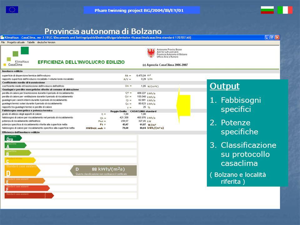 Provincia autonoma di Bolzano Phare twinning project BG/2004/IB/EY/01 Output 1.Fabbisogni specifici 2.Potenze specifiche 3.Classificazione su protocollo casaclima ( Bolzano e località riferita )