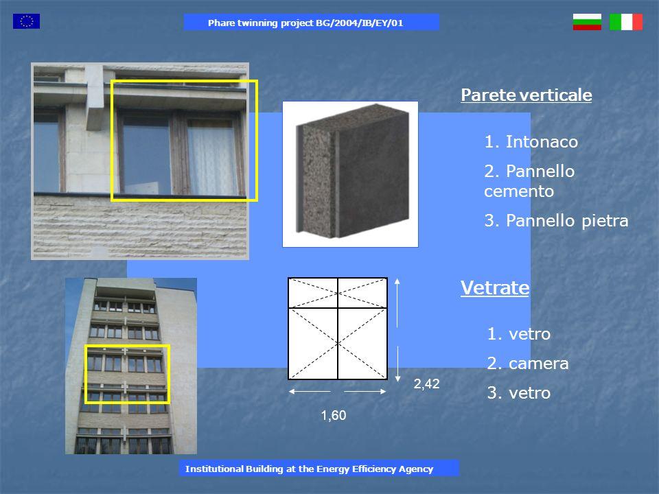 Phare twinning project BG/2004/IB/EY/01 1. Intonaco 2.