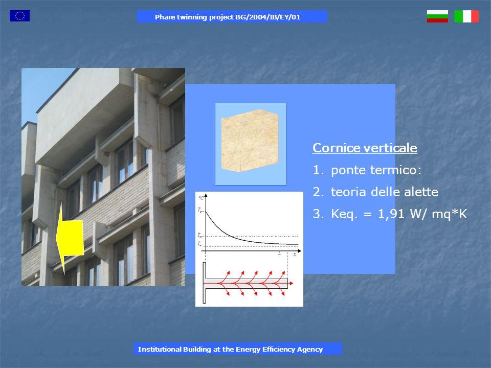 Cornice verticale 1.ponte termico: 2.teoria delle alette 3.Keq.