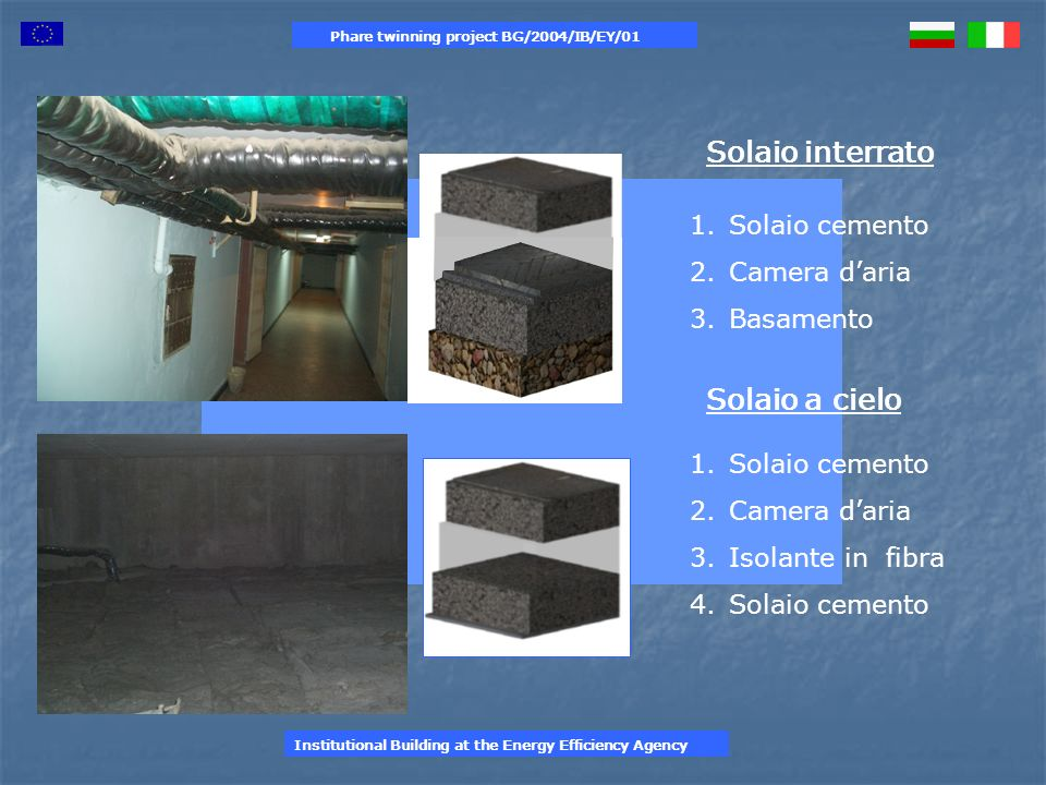 1.Solaio cemento 2.Camera daria 3.Basamento 1.Solaio cemento 2.Camera daria 3.Isolante in fibra 4.Solaio cemento Phare twinning project BG/2004/IB/EY/