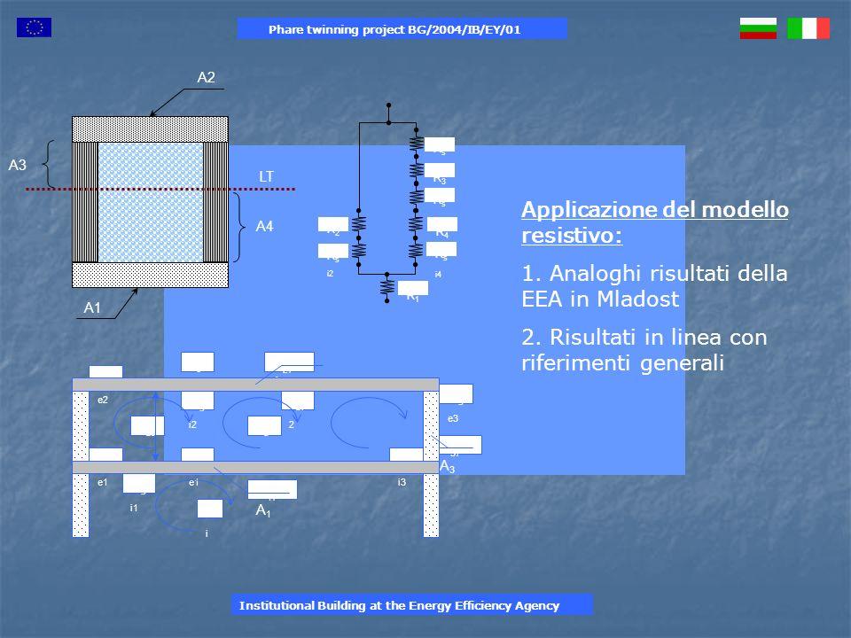 Phare twinning project BG/2004/IB/EY/01 LT A2 A1 A4 A3 R2R2 R s e3 R3R3 R s i3 R1R1 R s i2 R s i4 R4R4 Applicazione del modello resistivo: 1.